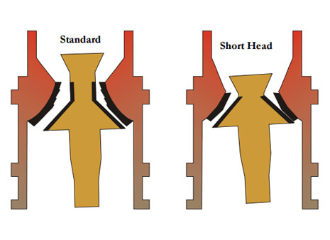 Cone_Crusher_Short_Head_and_Standard_Head