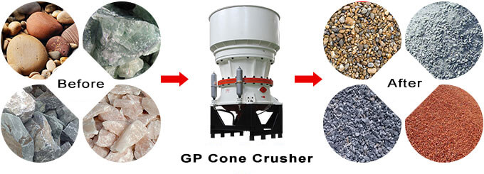gp cone crusher materials