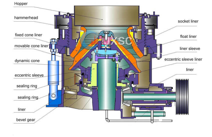 hp cone crusher structure